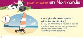 6 bonnes raisons pour découvrir la Normandie