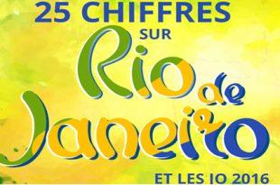 25 chiffres sur Rio et les Jeux Olympiques de Rio 2016