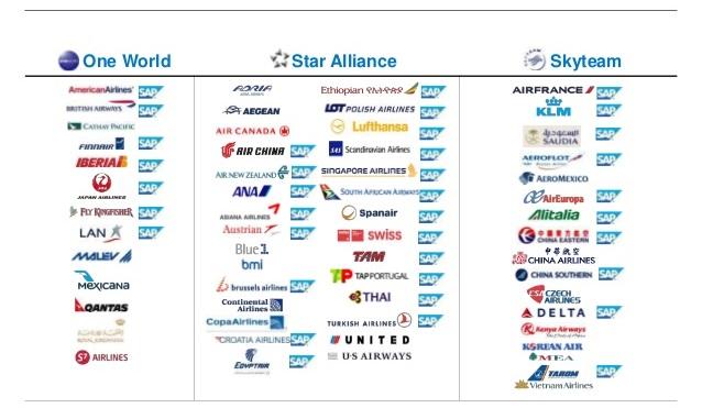 Skyteam, One World et Star Alliance, les trois principales alliances aériennes au monde.