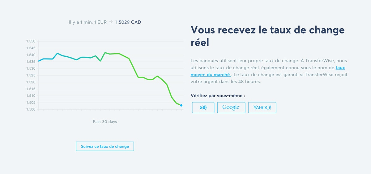 transferwise taux change france canada